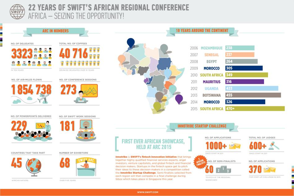 SWIFT_INFOGRAPHIC_ARC_Final-page-001